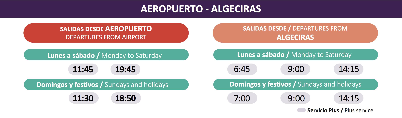 Malaga Airport to Algeciras
