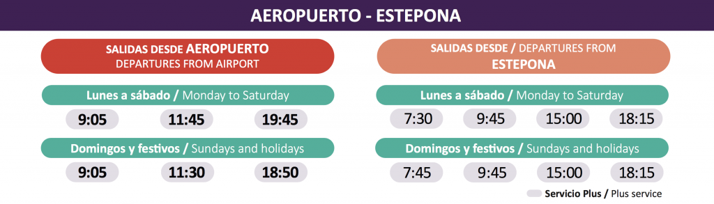 Malaga Airport to Estepona Bus