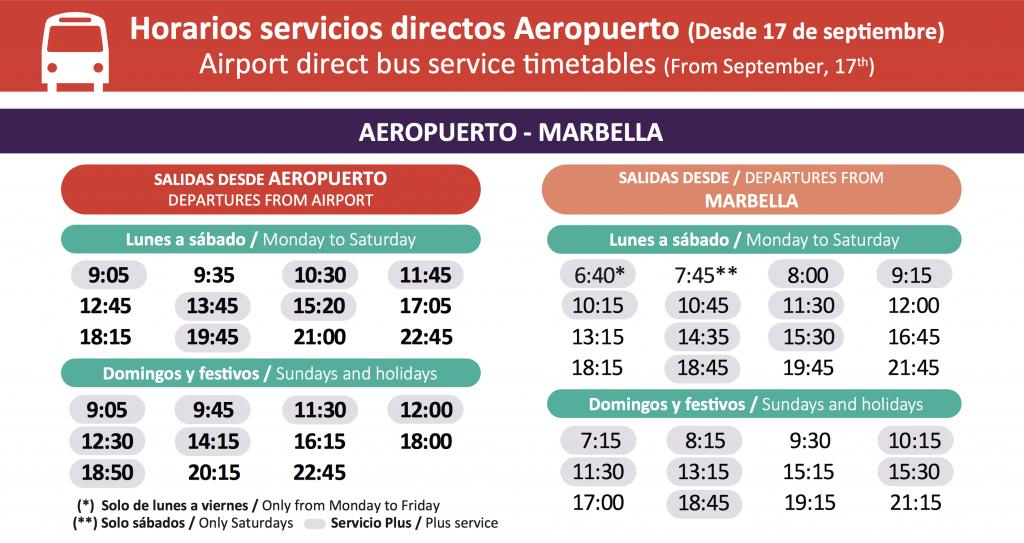 Malaga to Marbella Bus