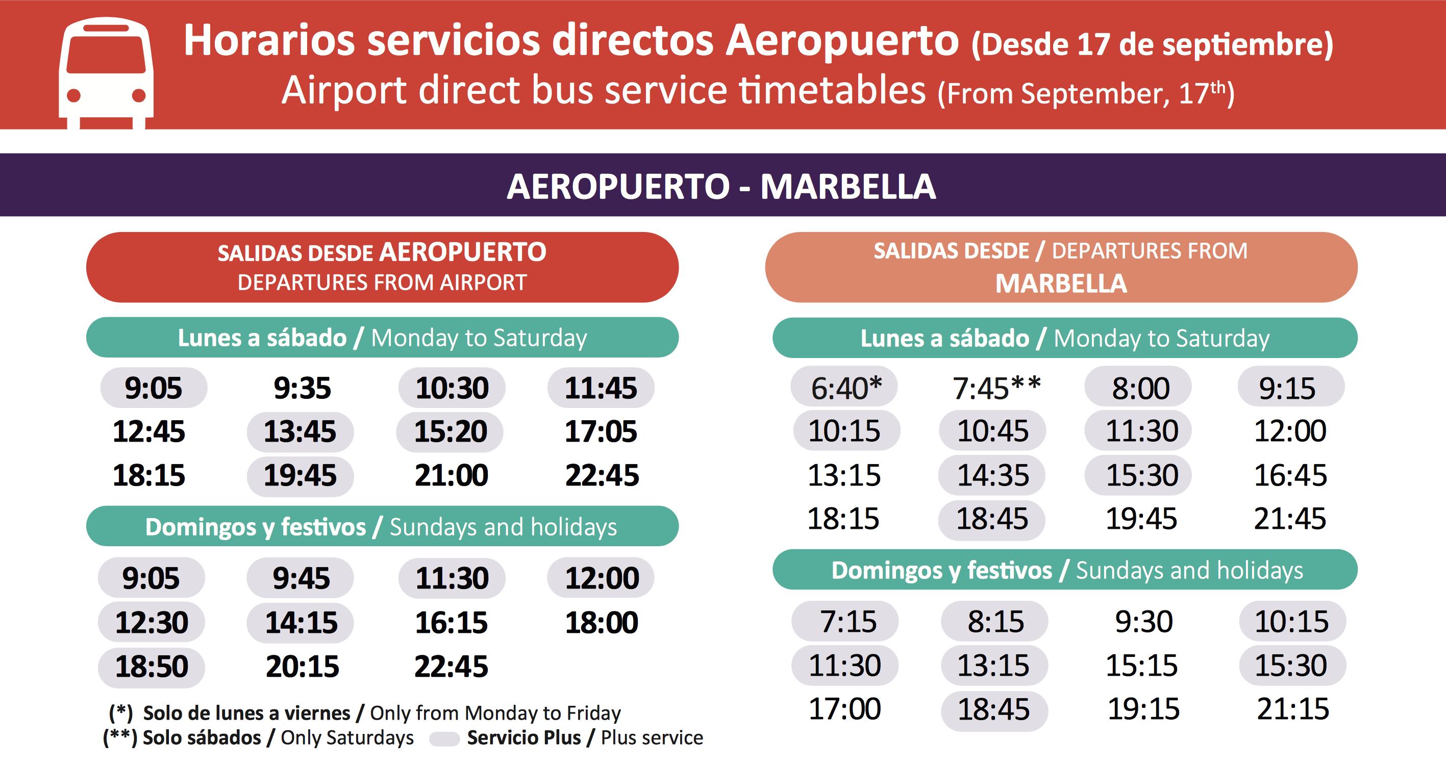 Malaga Airport to Marbella